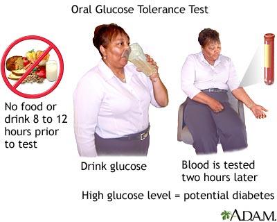 Oral Glucose intolerance test
