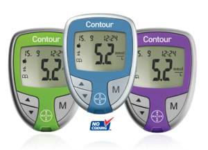 Glucose Meter Review