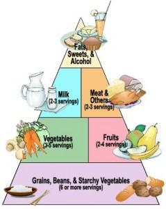 type 2 diabetes sample diet