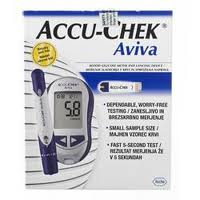 Accu Check Glucose Meters
