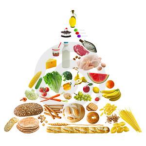 food list for diabetics