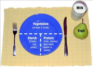 meal planning for diabetics