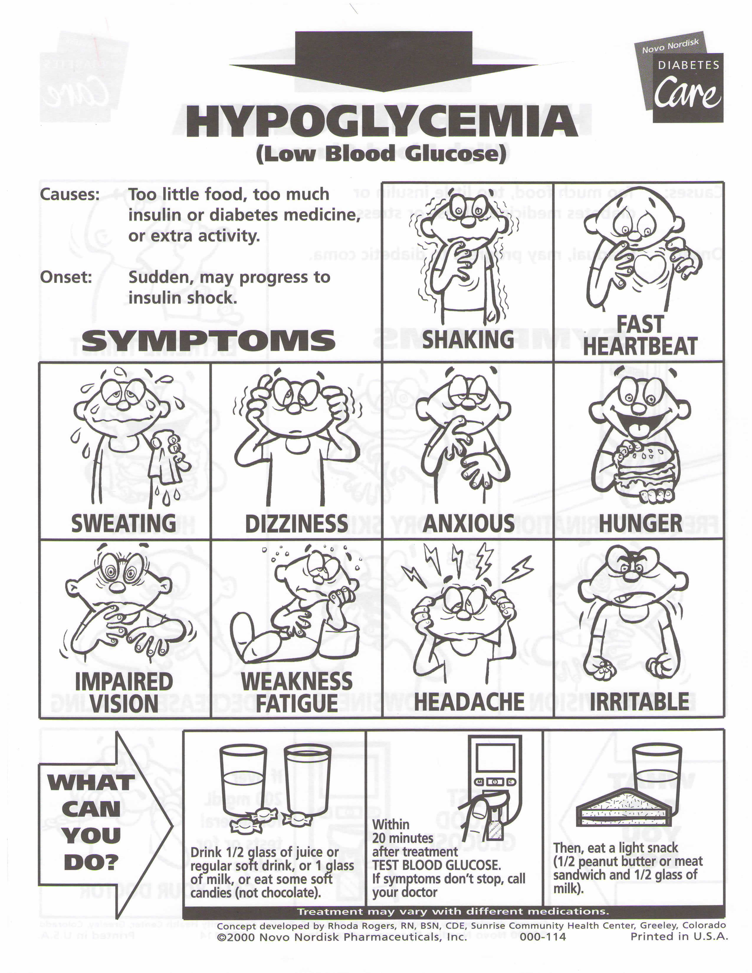 signs and symptoms of hyperglycemia | Diabetes Healthy Solution